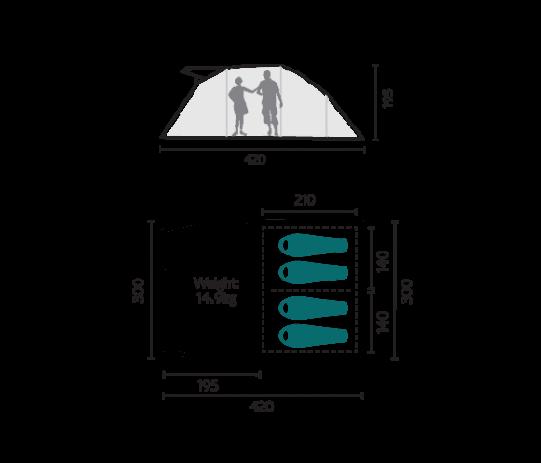 Portland 4 berth tentc 2